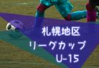 2019年度(熊本)第17回マグラー神父カップU-12サッカー大会 優勝はシャルム熊本!