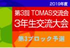 2019年度 第54回長崎県高校サッカー新人戦 優勝は長崎総附!!