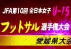 2019年度(熊本)第13回きじ馬カップU-13サッカー大会 優勝は八代フューチャーズ!