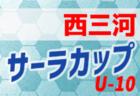 【1大会追加更新】大阪府8月のカップ戦情報【随時更新中】