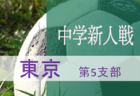 2019年度JFA全日本U-15フットサル大会東北大会結果掲載!優勝はラインメール青森!