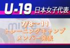 2019年度 JFA第6回全日本U-18フットサル選手権大会 関西大会 久御山高校、シュライカー大阪U-18が全国へ!