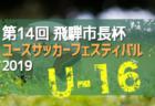 高円宮杯 JFA U-18サッカーリーグ2019 プリンスリーグ北信越 7/11結果更新!次回8/24!