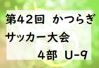 中学生もここまで書ける!全国出場Forza'02(東京)大会レポートを通じてメタ認知能力を高める取り組み