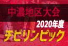 2019年度 第40回上南杯少年サッカー大会 U-12@神奈川 南百合丘SCがPK戦を制して優勝!