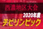 優勝は城内SC!2019年度第30回有明海沿岸ジュニアサッカー大会 福岡 結果情報お待ちしています!