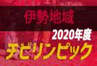 高円宮杯U-18サッカーリーグ2019宮崎 1部優勝!宮崎日大!入力ありがとうございました!