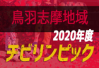 2019年度 第35回静岡県U-14新人サッカー大会  優勝は常葉大附属橘中学校!
