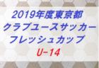 Jリーグ2020年 キャンプスケジュール 随時更新!!
