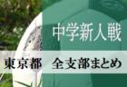 2019年度 サッカーカレンダー【鳥取】年間スケジュール一覧