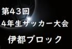 2019年度 第43回全日本少年サッカー大会記念イベント4年生サッカー大会 和歌山南ブロック予選 大会情報募集!