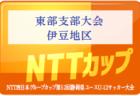 2019年度 第8回新潟県クラブユースサッカー(U-13)大会 組合せ掲載!11/23開幕!
