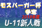 2019年度モスバーガー杯争奪 U-11 第29回群馬県少年サッカー新人大会 12/8一部結果速報!次回12/14