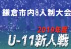 2019年度 サッカーカレンダー【千葉】年間スケジュール一覧