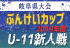 2019年度 JFA第43回全日本少年サッカー大会静岡県大会 優勝は2年連続でキューズFC!
