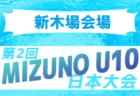 高円宮杯 JFA U-18サッカーリーグ2019 和歌山ジャンプリーグ 10/13結果掲載!