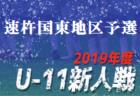 2019年度 第50回 群馬県中学校新人サッカー大会 群馬南、あずま両校優勝!
