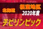 2019第15回釧路市スポーツ振興財団理事長杯U-9サッカーフェスティバル 優勝はFC中標津!