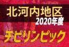 がんばれ米子北!第98回高校サッカー選手権鳥取県代表・米子北高校サッカー部紹介
