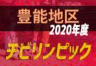 2019 高崎カップサッカー大会(群馬)全結果掲載