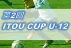 JFA U-18サッカーリーグ2019 高円宮杯 東京 T4リーグ 優勝は町田ゼルビアB!