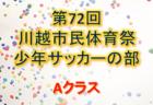 高円宮杯JFA U-18サッカーリーグ2019<千葉4部リーグ>10/19.20結果速報!