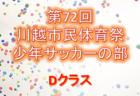 2019年度 第72回川越市民体育祭少年サッカーの部 Bクラス 優勝は1FC川越水上公園 A!埼玉
