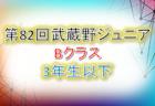 2019年度 第82回武蔵野ジュニアCクラス2年生以下(埼玉) 11/10結果情報募集!