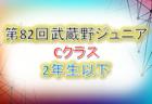 2019年度 第82回武蔵野ジュニアBクラス3年生以下 (埼玉)優勝はカムイ!結果情報募集中