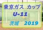 2019年度 新潟県高校秋季地区体育大会下越地区サッカー競技大会