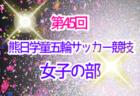 2019年度 第18回西播磨トレセンサッカーフェスティバル 参加メンバー掲載