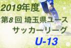 【五輪代表世代】U-23日本代表メンバー・スケジュール発表!  ~AFC U-23選手権タイ2020(1/8~26)