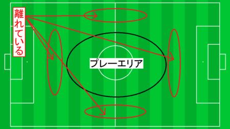 サッカーで視野を広げる方法と練習法!何をどう見れば良い?~少年サッカー育成ドットコム~