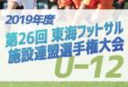 2019年度 第26回 東海フットサル施設連盟選手権大会 U-12 東海大会 優勝はMYKE!全国大会出場5チーム決定!