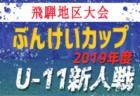 2019年度 ミズノ杯争奪第25回トキワカップ6年生大会(大阪) 優勝は旭ヶ丘JSC!情報お待ちしています!
