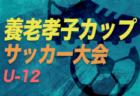 2019JFA第10回全日本女子ユース(U-15)フットサル大会 徳島県大会 優勝は徳島ラティーシャ!