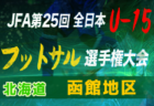 2019年度 第15回ベイコムジュニアサッカー 西宮大会 (兵庫) 優勝は西宮SS!