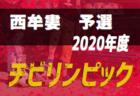 2019年度第31回全道U-18フットサル選手権大会 釧路地区予選(北海道)優勝は武修館A!