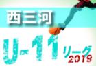 2019年度 石山寺杯少年サッカーリーグ 滋賀県 全学年リーグ2/24までの判明分結果掲載!未判明結果ご入力お待ちしています!