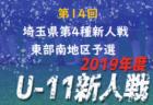 2019年度第31回全道U-18フットサル選手権大会 オホーツク地区予選(北海道)優勝は北見北斗B!
