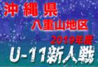 高円宮杯U-18サッカーリーグ2019プリンスリーグ東北  最終節結果掲載!モンテディオ、ベガルタがプレーオフへ!