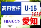 2020年度 高円宮杯 JFA U-15 サッカーリーグ東海 参加チーム&リーグ表掲載!3/14,15