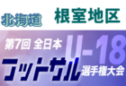 2019年度 第37回宗像市サッカーフェスティバル U-12 福岡県 優勝は城島FC!情報ありがとうございます!
