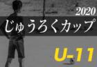 2019 KANAGAWA ROOKIE LEAGUE U-8 (神奈川県) 試合結果掲載2/1!
