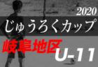 2020年度 第13回じゅうろくカップU-11岐阜地区予選(岐阜市U-10サッカー大会) 情報をお待ちしています!
