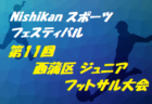 【U-15強豪チーム紹介】長野県 アルティスタJYFC【情報いただきました!】