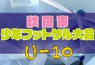 2019JリーグU-14サザンクロスリーグA中四国 全日程終了!1位はサンフレッチェ広島F.Cジュニアユース!