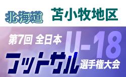 2019年度第31回全道U-18フットサル選手権大会 苫小牧地区予選(北海道)優勝は苫小牧東A!その他の情報お待ちしています!