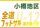 高円宮杯 JFA U-18 サッカーリーグ2020 福岡県リーグ 前期 組合せ掲載!リーグ表ご用意しました!4/4 開幕