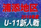2019 福岡市中学校新人サッカー大会 優勝は平尾中学校!!